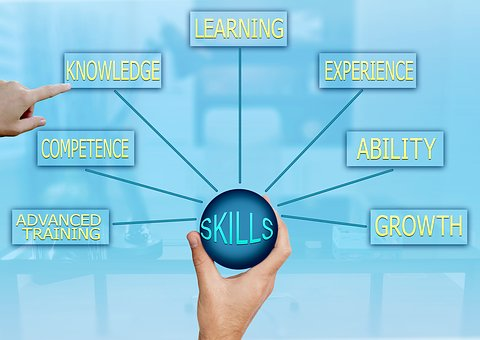 Every-Day Math, and Communication Skills